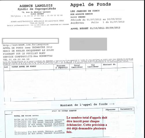 Pv ag association loi 1901 f 2017 - Appel de fonds travaux copropriete ...